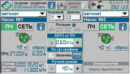 Система управления насосным агрегатом